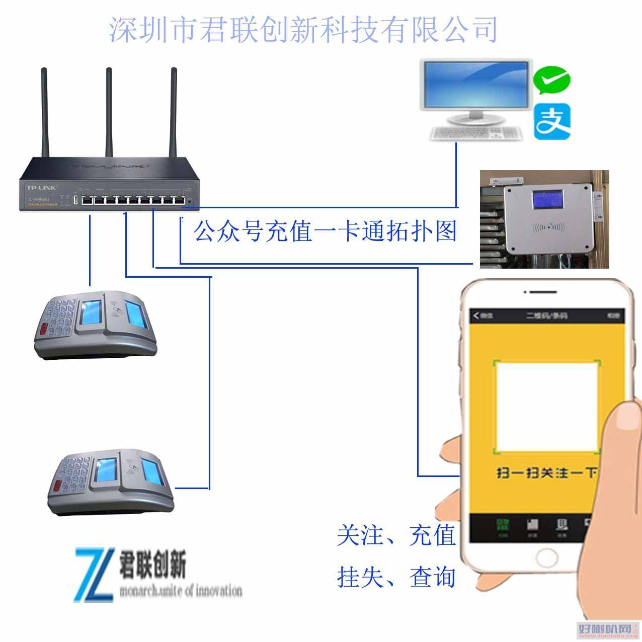 定额消费机微信充值 自由消费售饭机