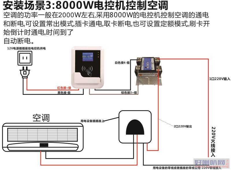 中央空调计费方式办公室 操作简单