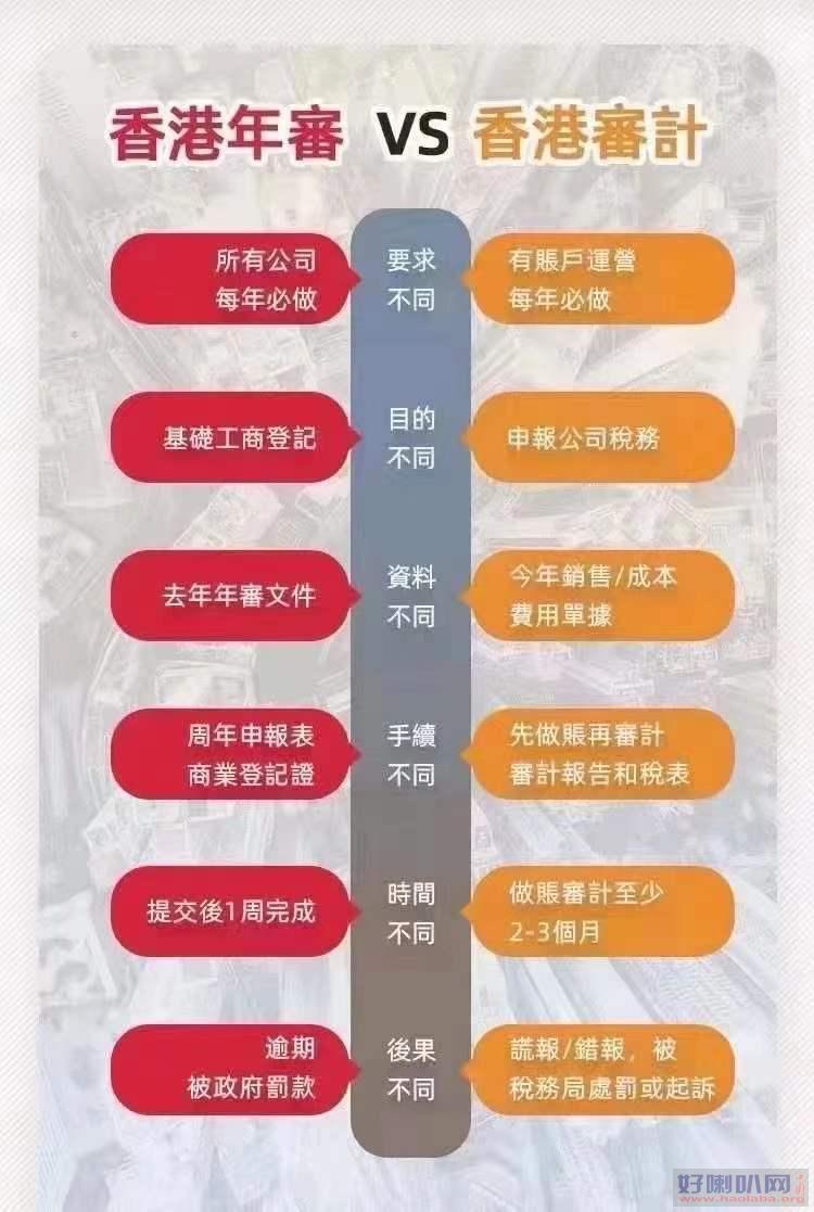 香港公司注册好要不要年审