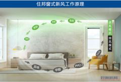 广州住帮窗式新风打造绿色生活.